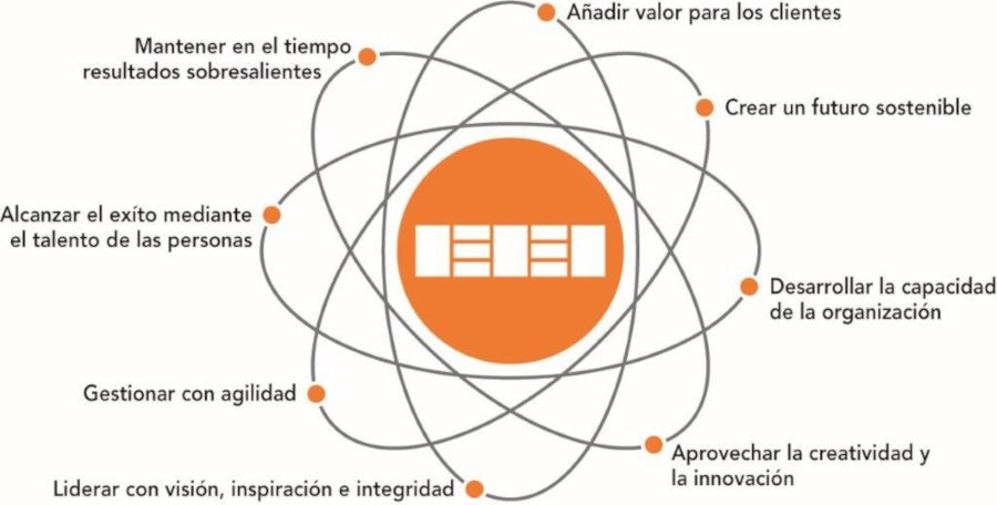 sistema de calidad, calidad, blog, fundacion PRODE